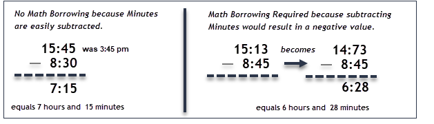 math example for time card calculations.